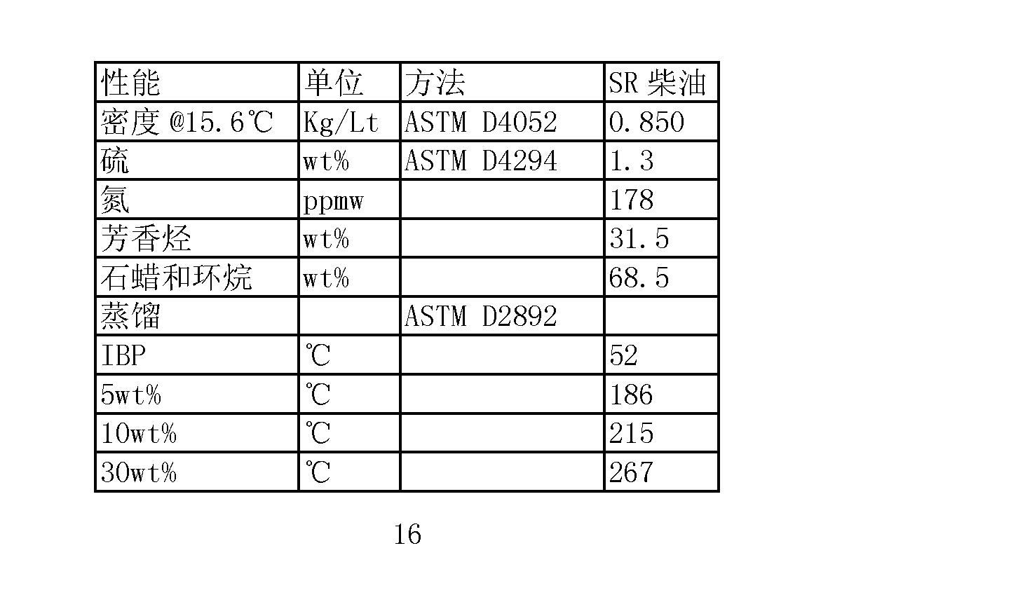 Figure CN103703107AD00161