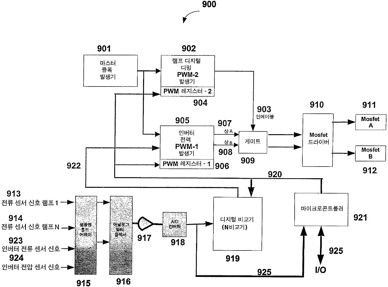 Figure R1020067010482