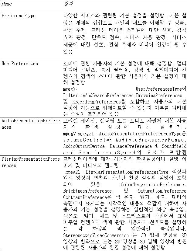 Figure 112014045115117-pat00015