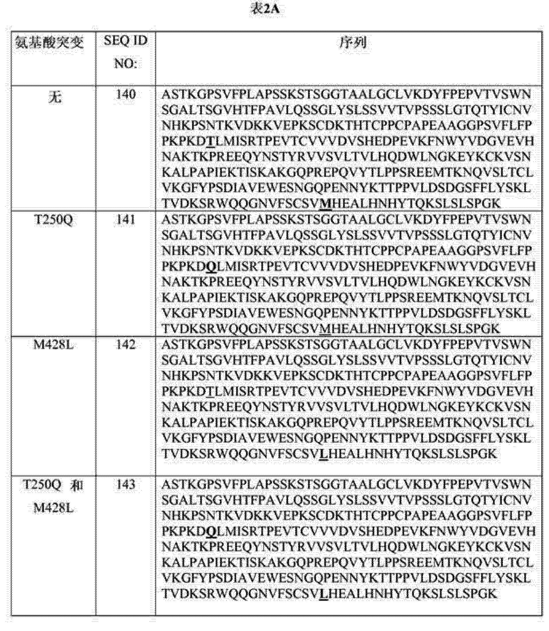 Figure CN104487455AD00501