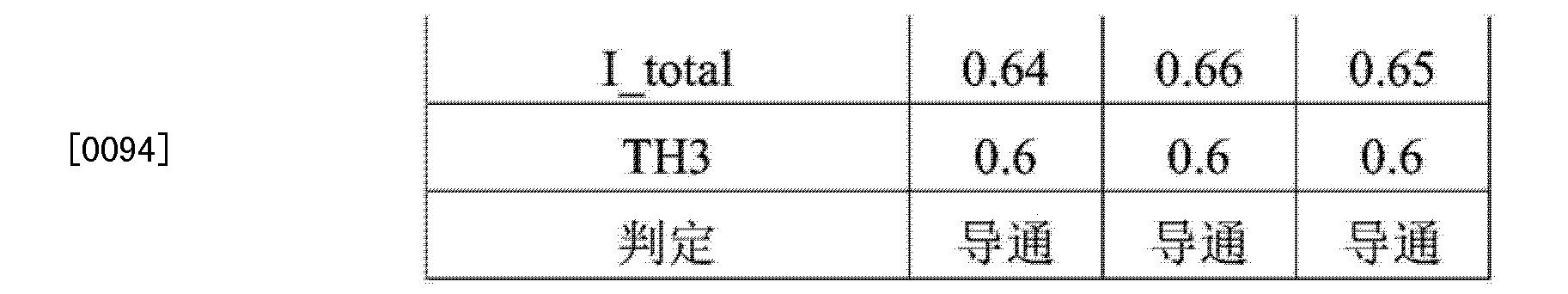 Figure CN103793068AD00171