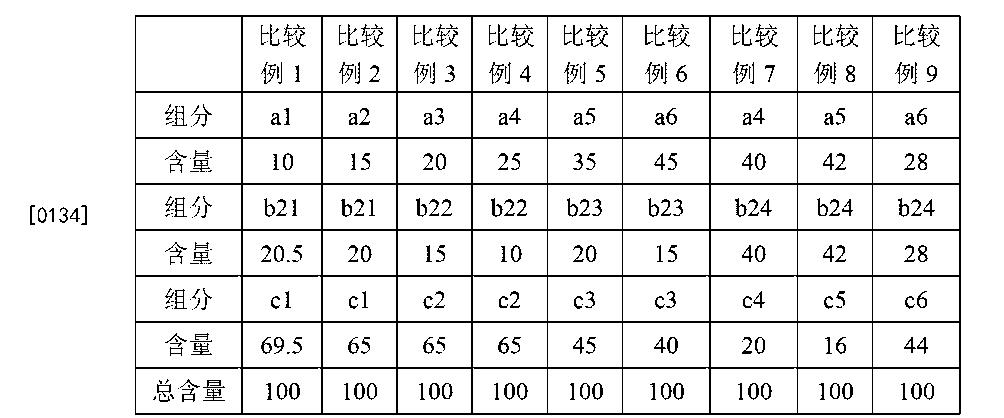 Figure CN102827500BD00111