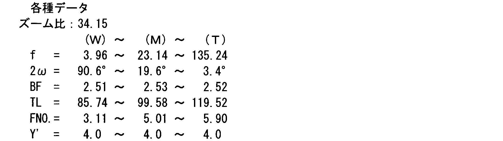 Figure JPOXMLDOC01-appb-I000068