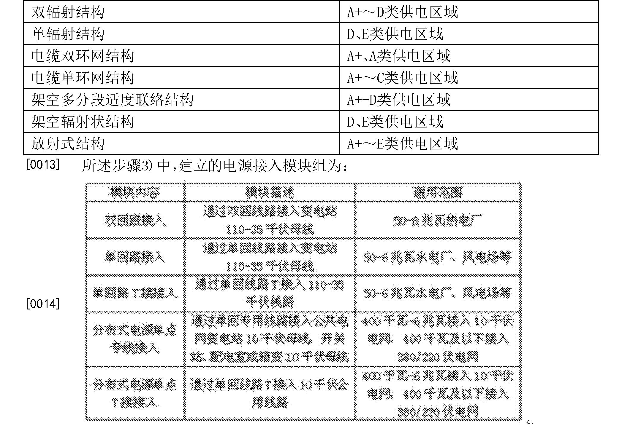 Figure CN103903192BD00071