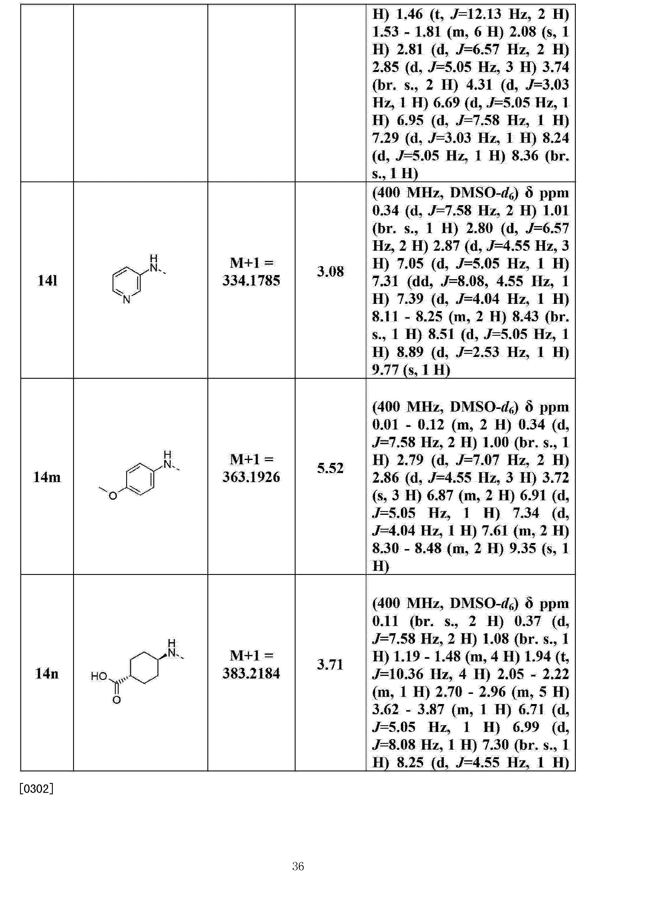 Figure CN103270026AD00361