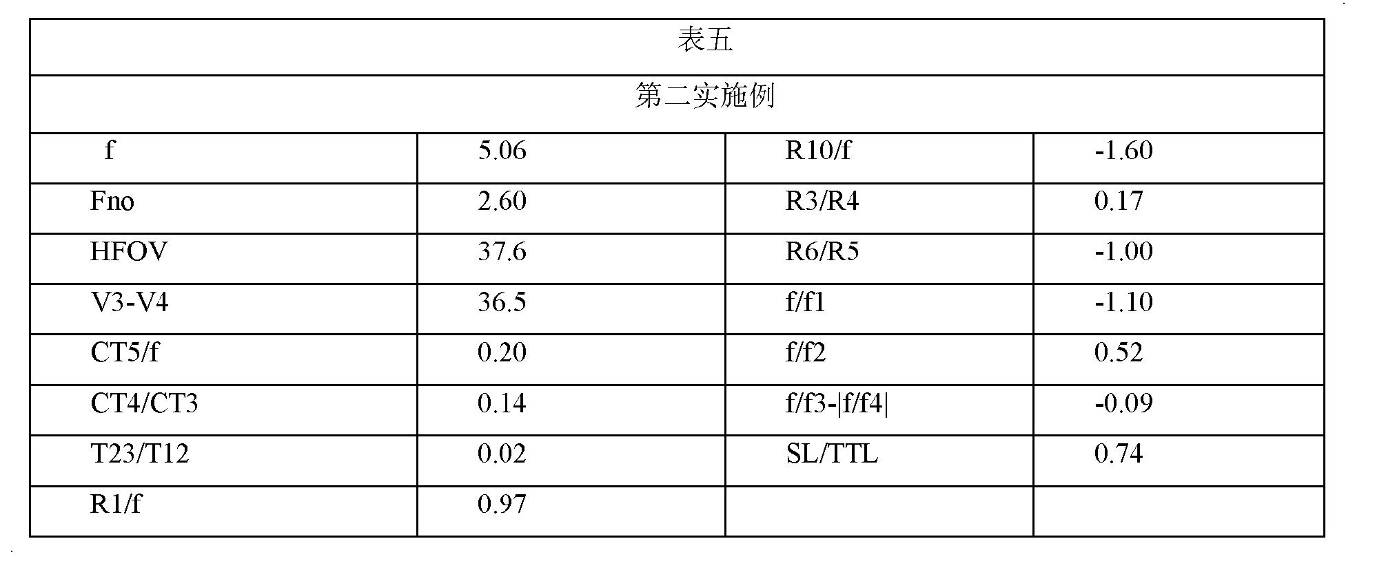 Figure CN102809803BD00132