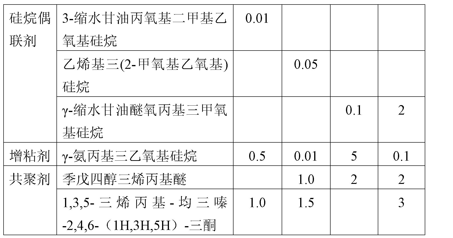 Figure CN102153958AD00071