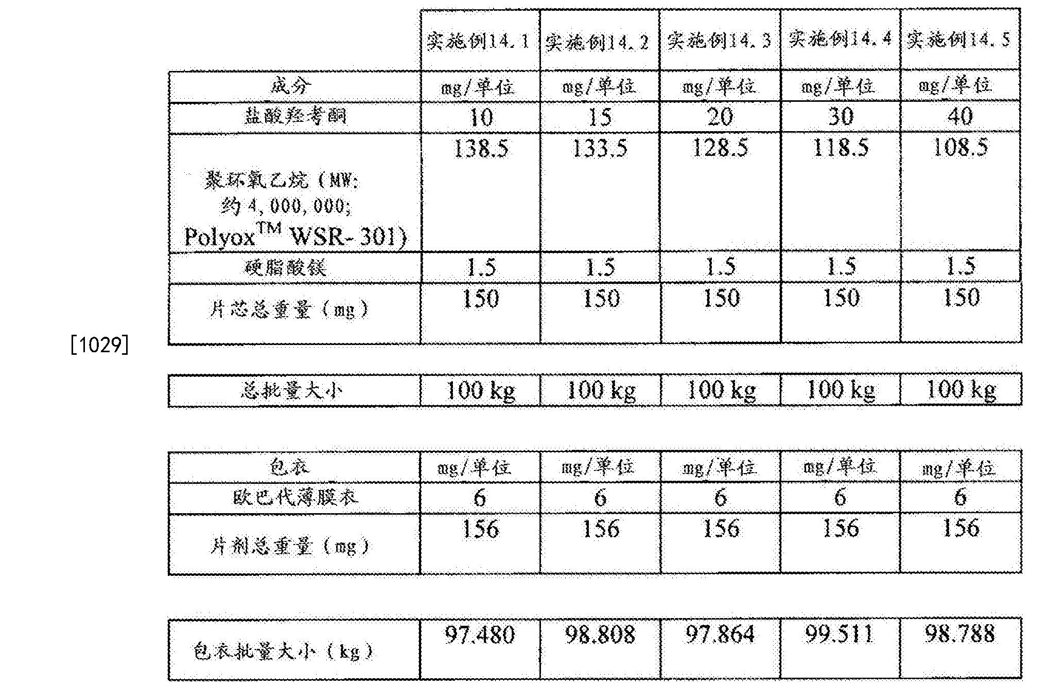 Figure CN102688241BD00891