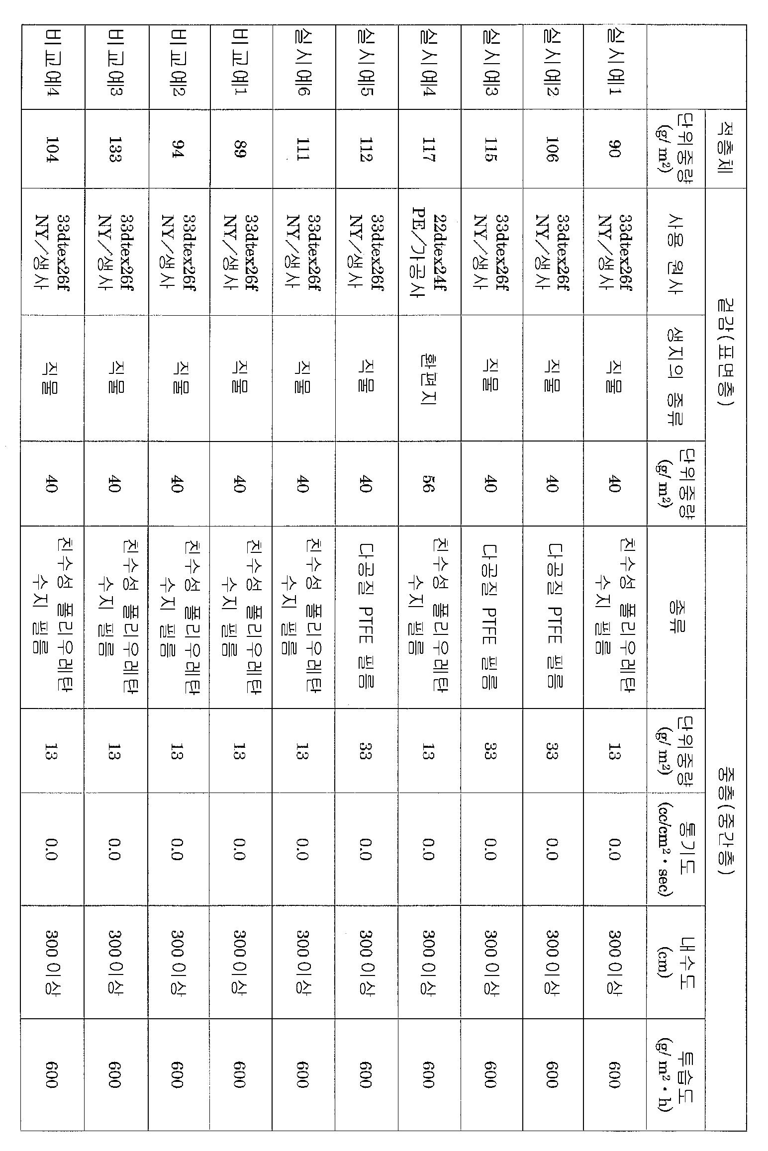 Figure 112014046719534-pct00001