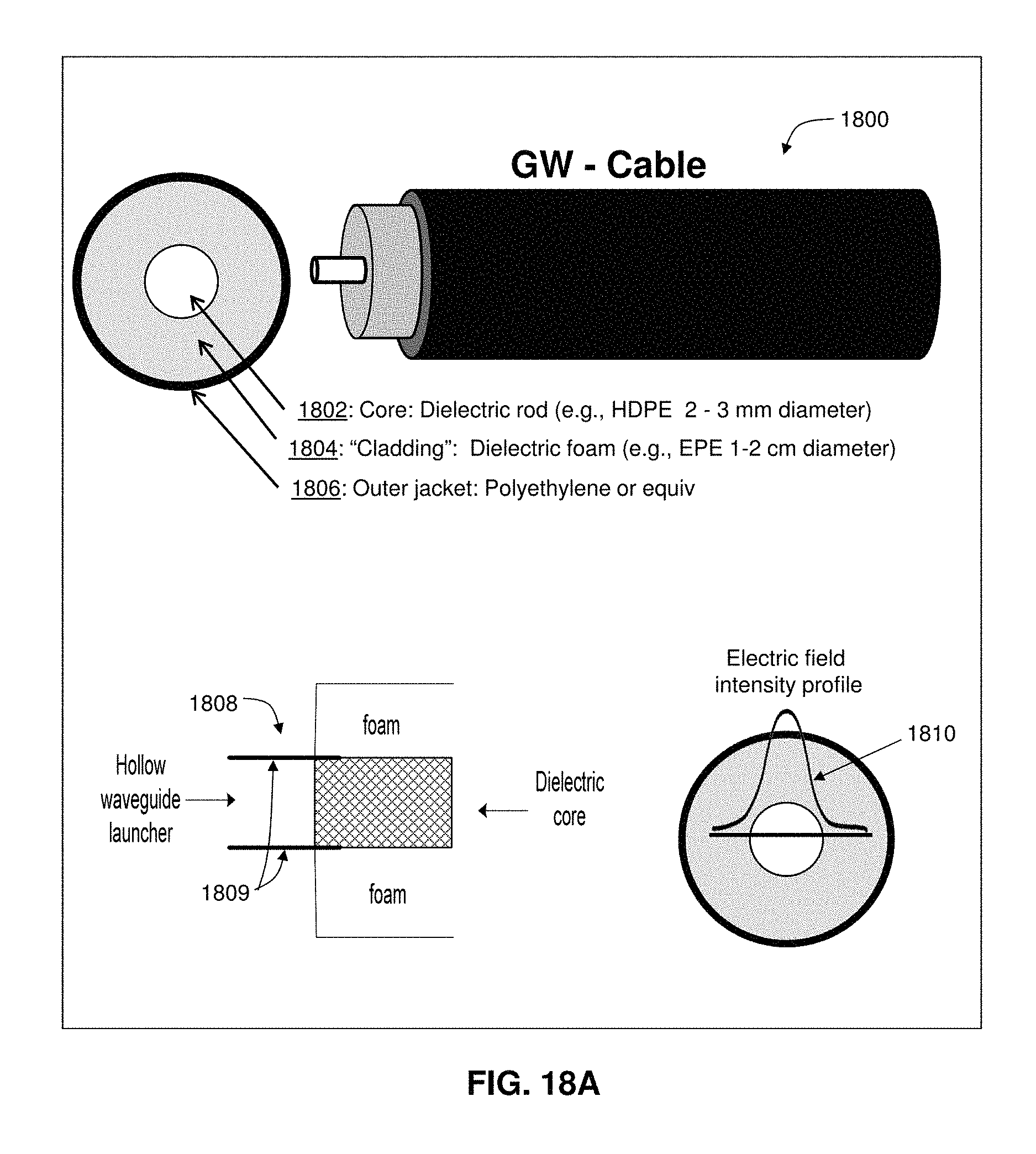Us9742462b2 Transmission Medium And Communication Interfaces Fiber One Sided Copper Clad Laminate Pcb Circuit Board 30x20cm Ebay Methods For Use Therewith Google Patents