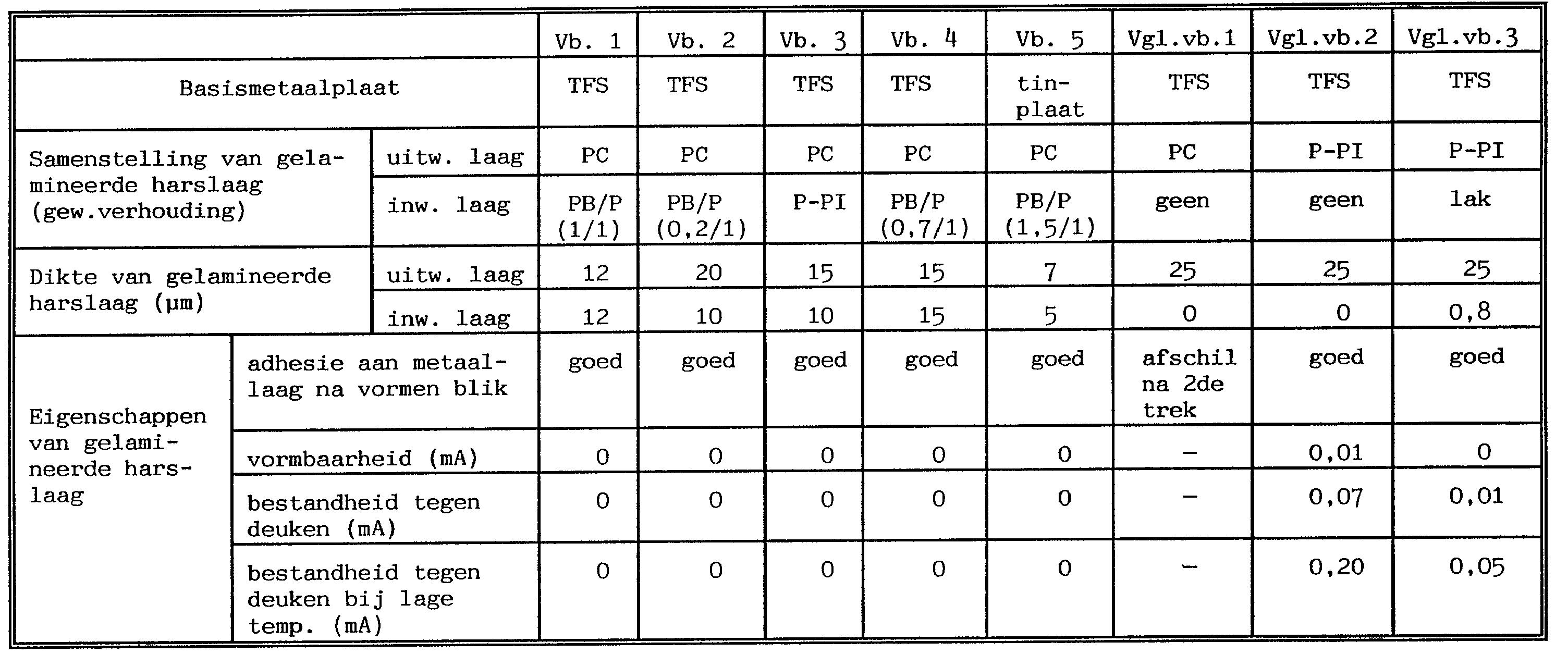 Figure NL9300575AD00181