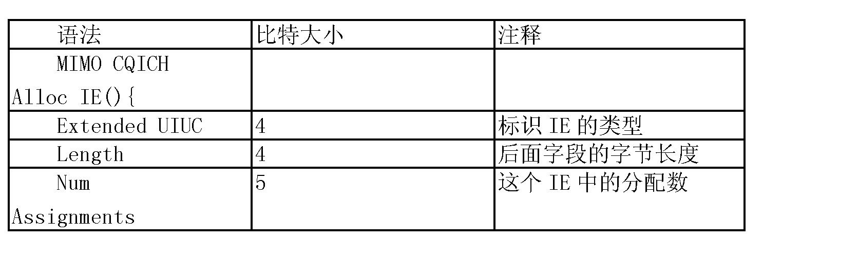 Figure CN101156322BD00281