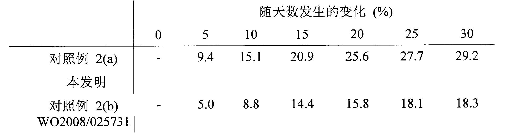 Figure CN102596314BD00113