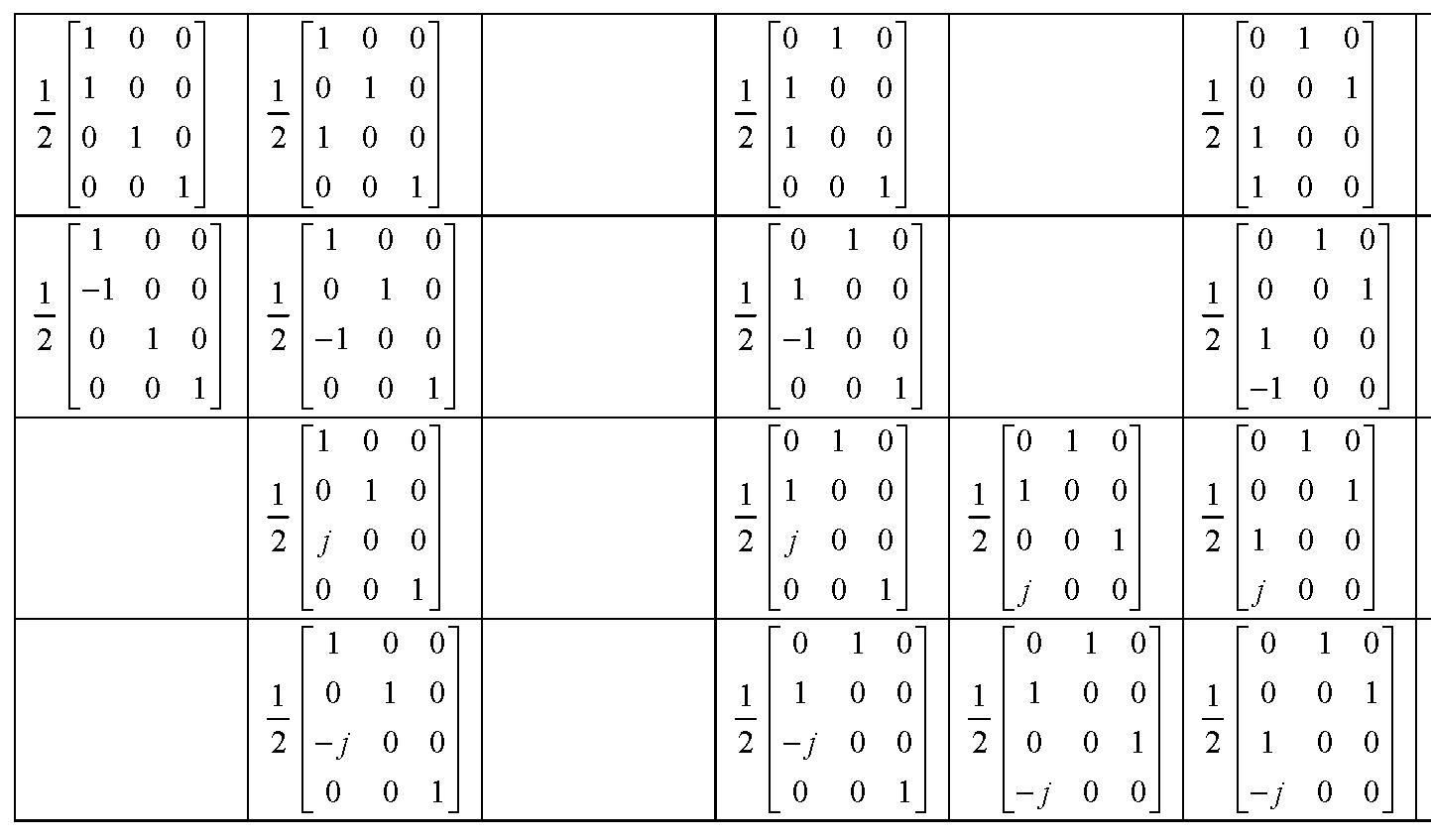 Figure 112010009825391-pat01014
