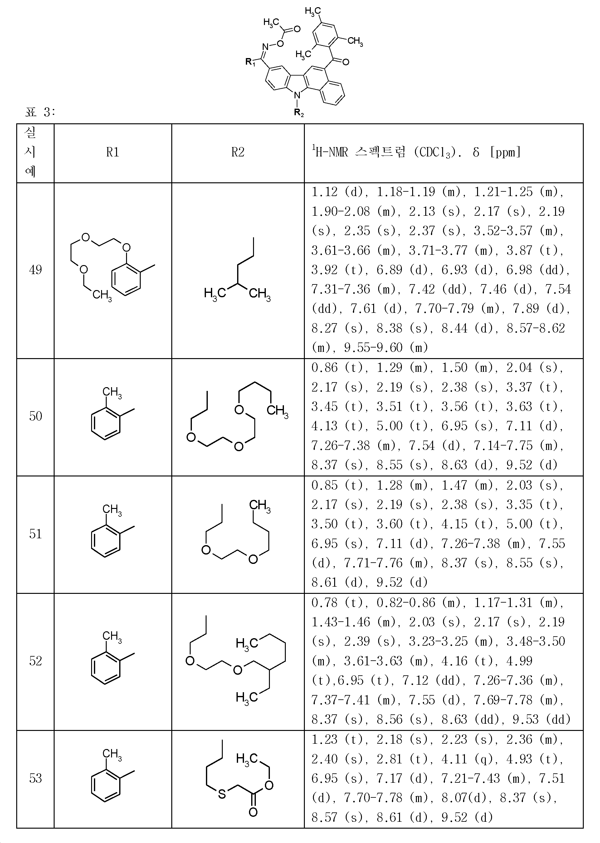Figure 112013039208549-pct00125