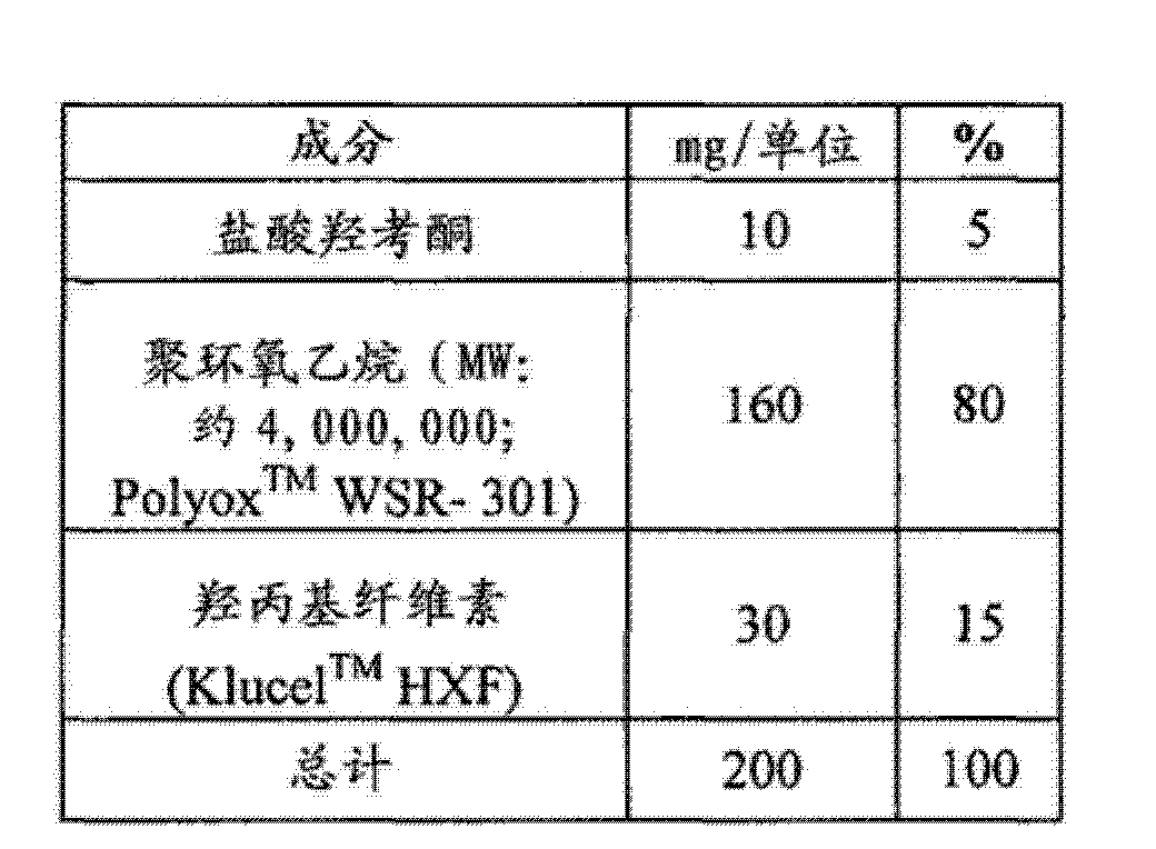 Figure CN102743355BD00601