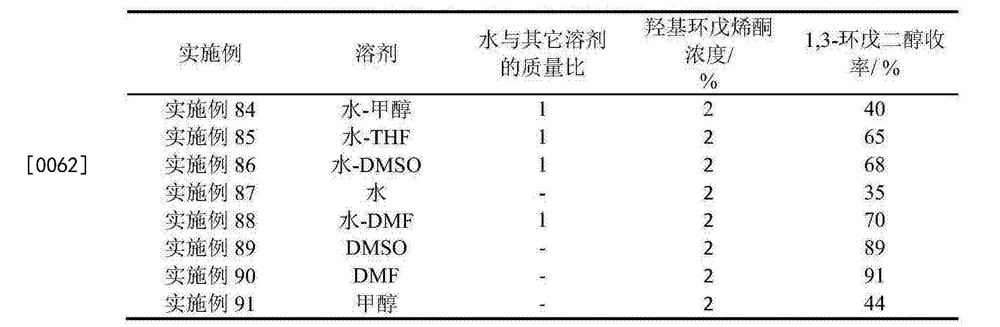 Figure CN106866364AD00093