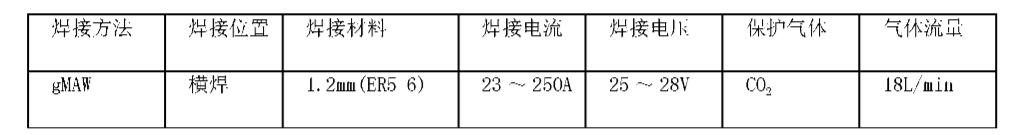 Figure CN101693336BD00051