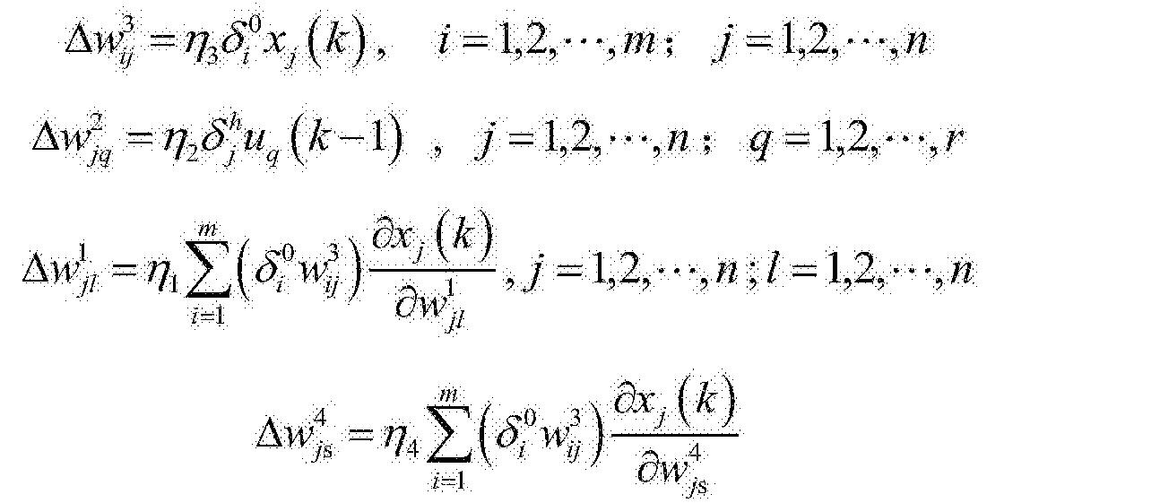 Figure CN105446821AC00022
