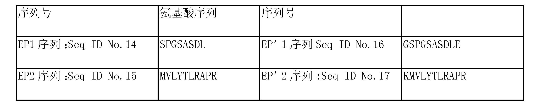 Figure CN103012595BD00062