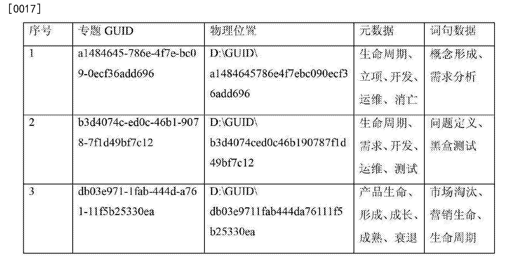 Figure CN103164535BD00071