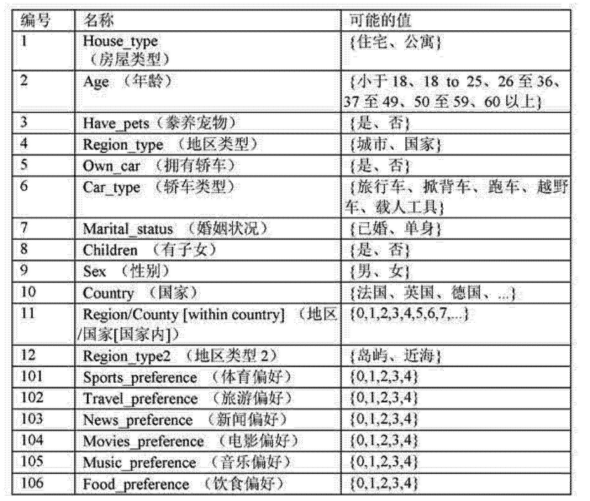 Figure CN102158750BD00321