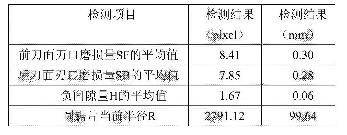 Figure CN105203025BD00121