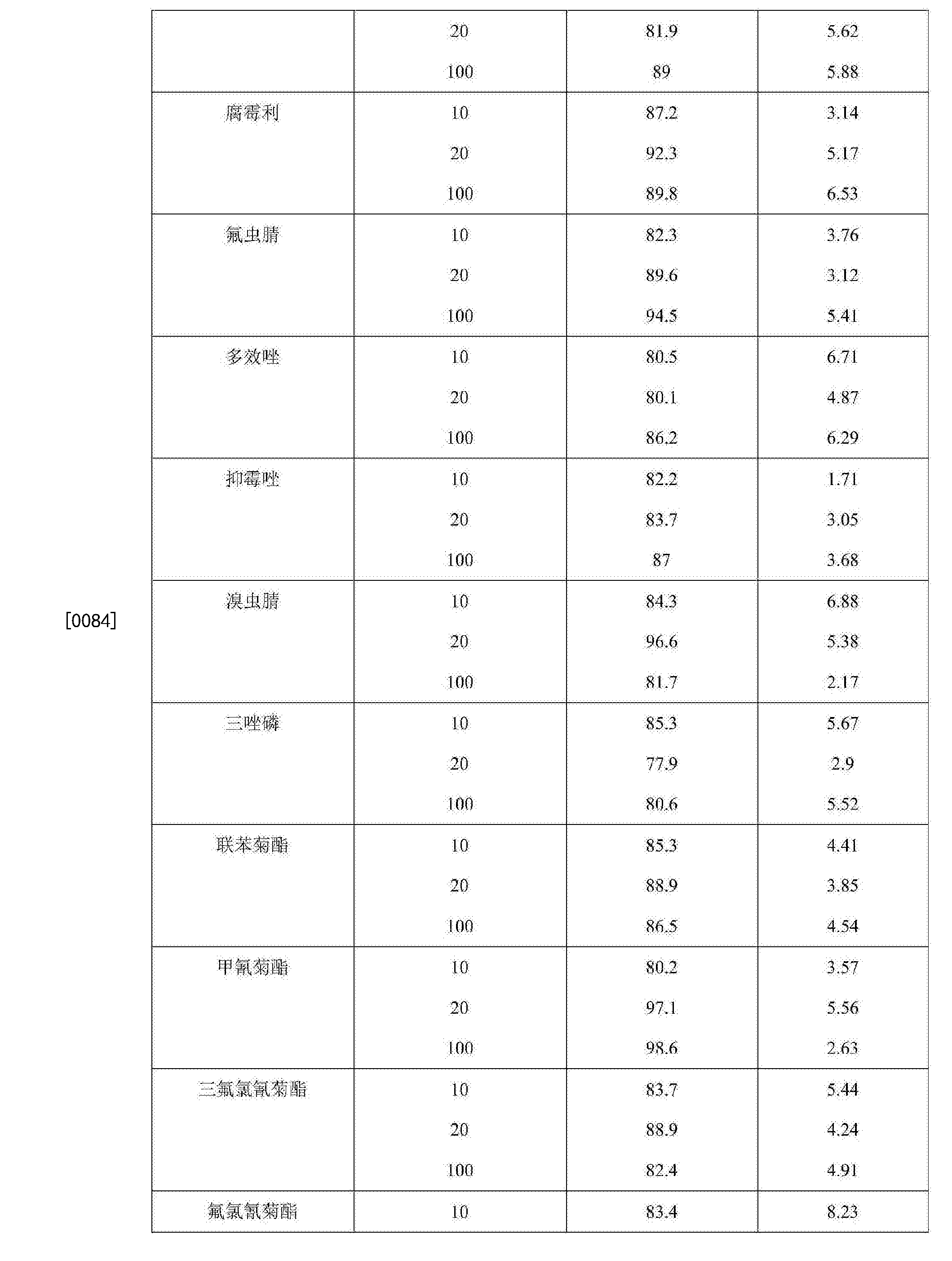 Figure CN106383180AD00131