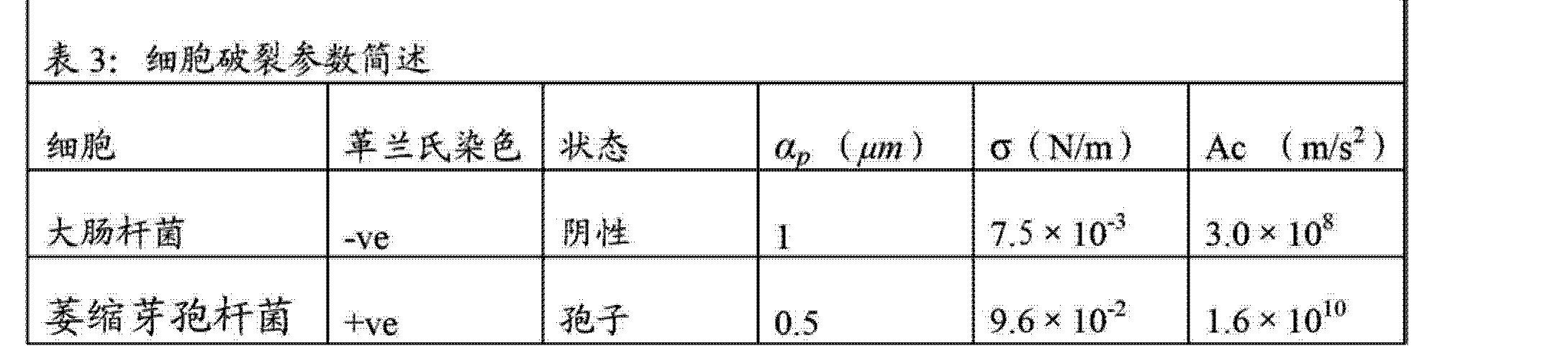 Figure CN103119417AD00142