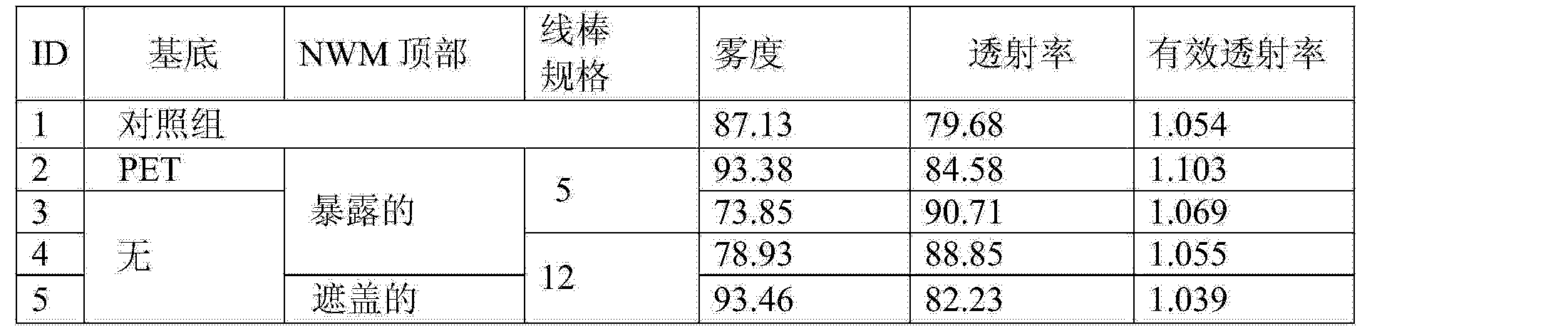 Figure CN104136970AD00101