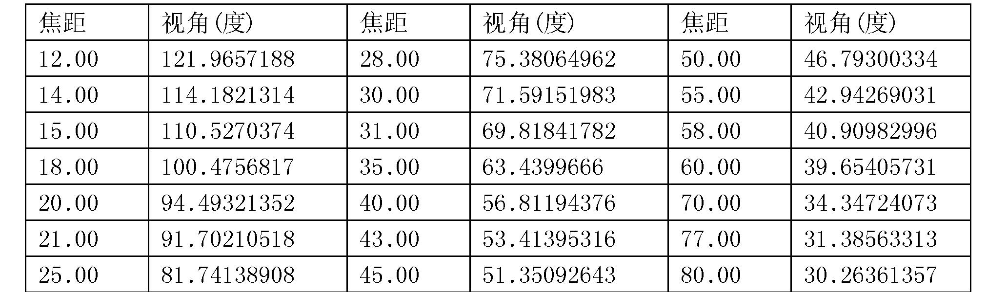Figure CN104836960BD00081