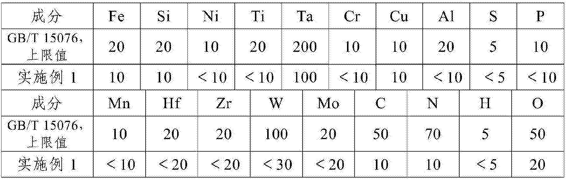 Figure CN106391747BD00081
