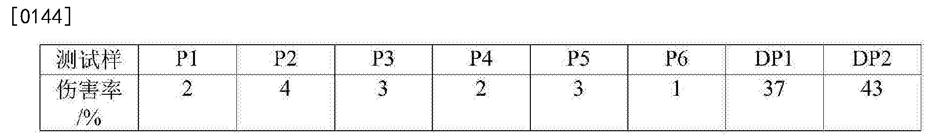 Figure CN104250337BD00321