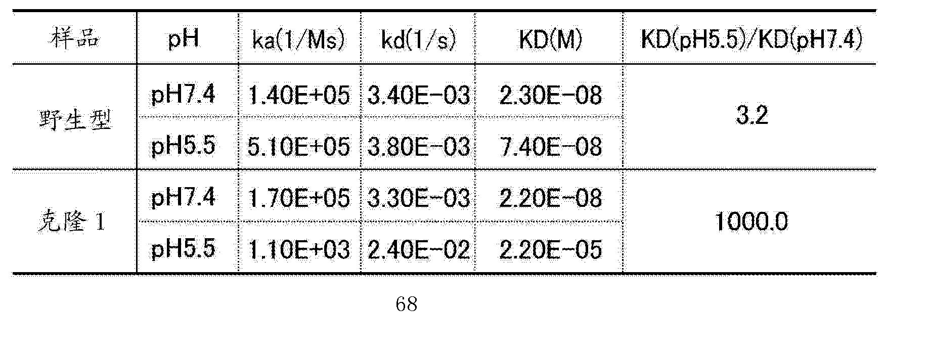Figure CN102993304AD00681