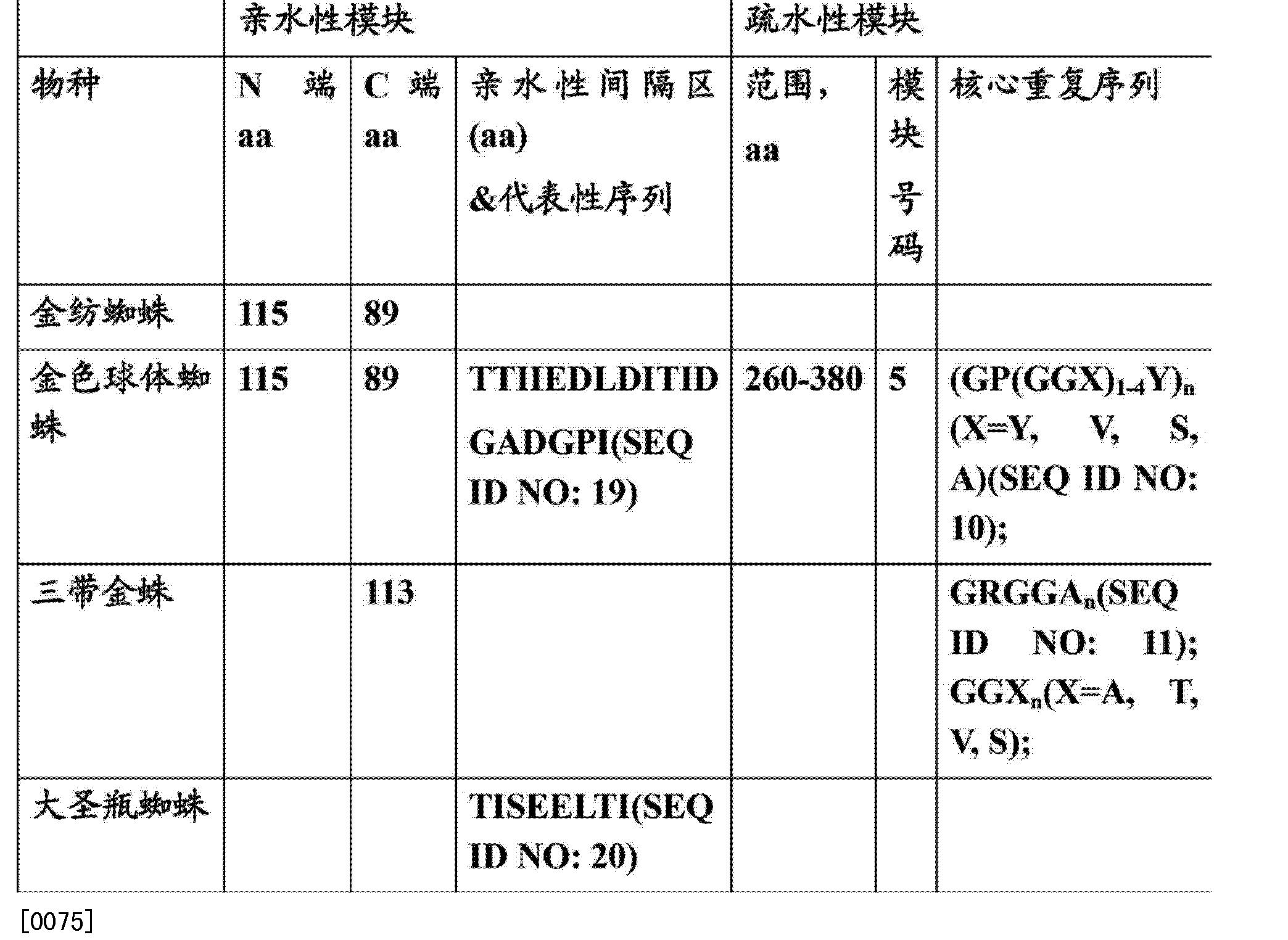 Figure CN103181025AD00141