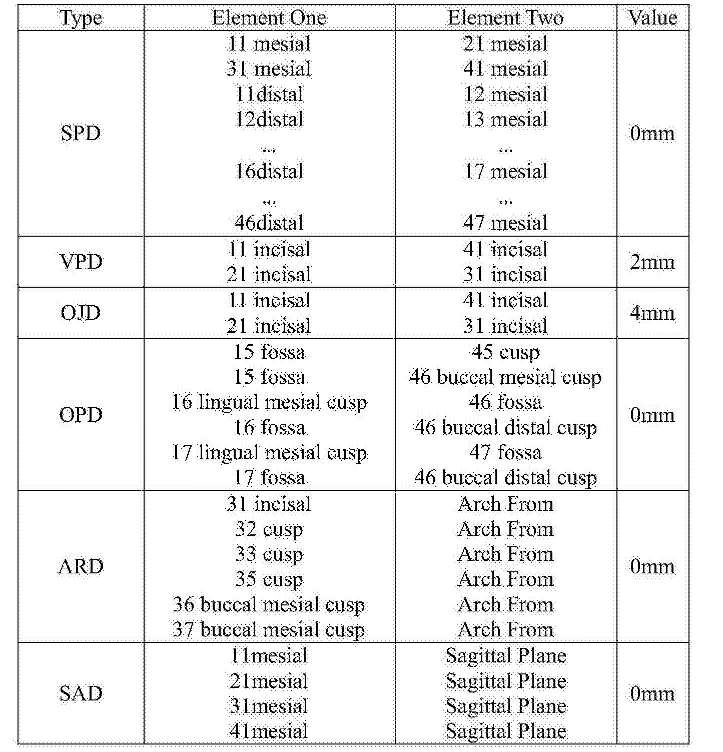 Figure CN105726142BD00081