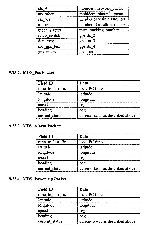 Figure US20030046451A1-20030306-P00036