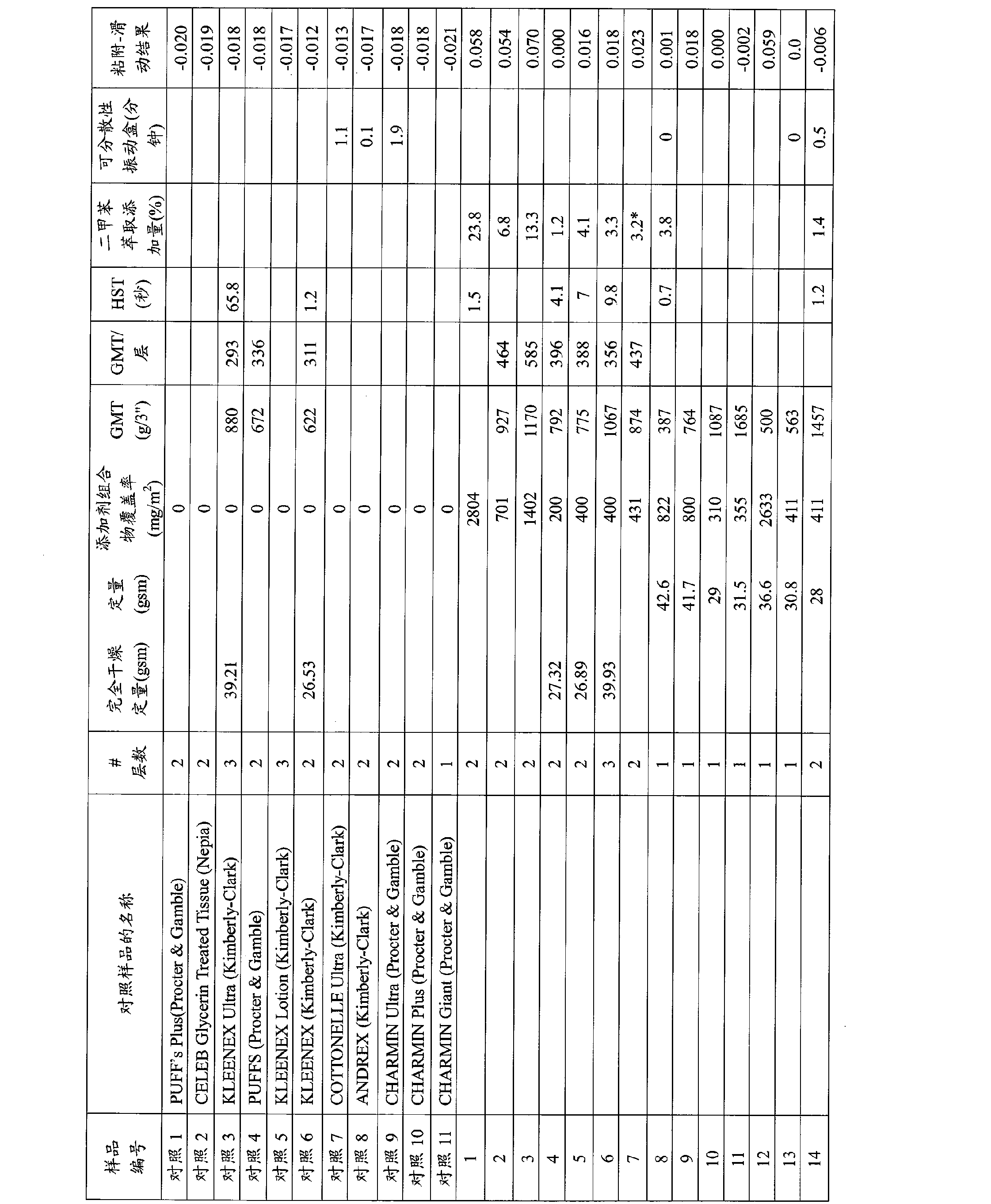 Figure CN101568688BD00371
