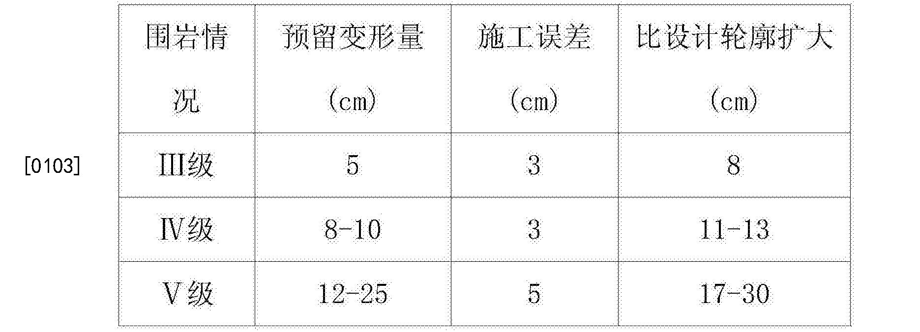 Figure CN106837352AD00141