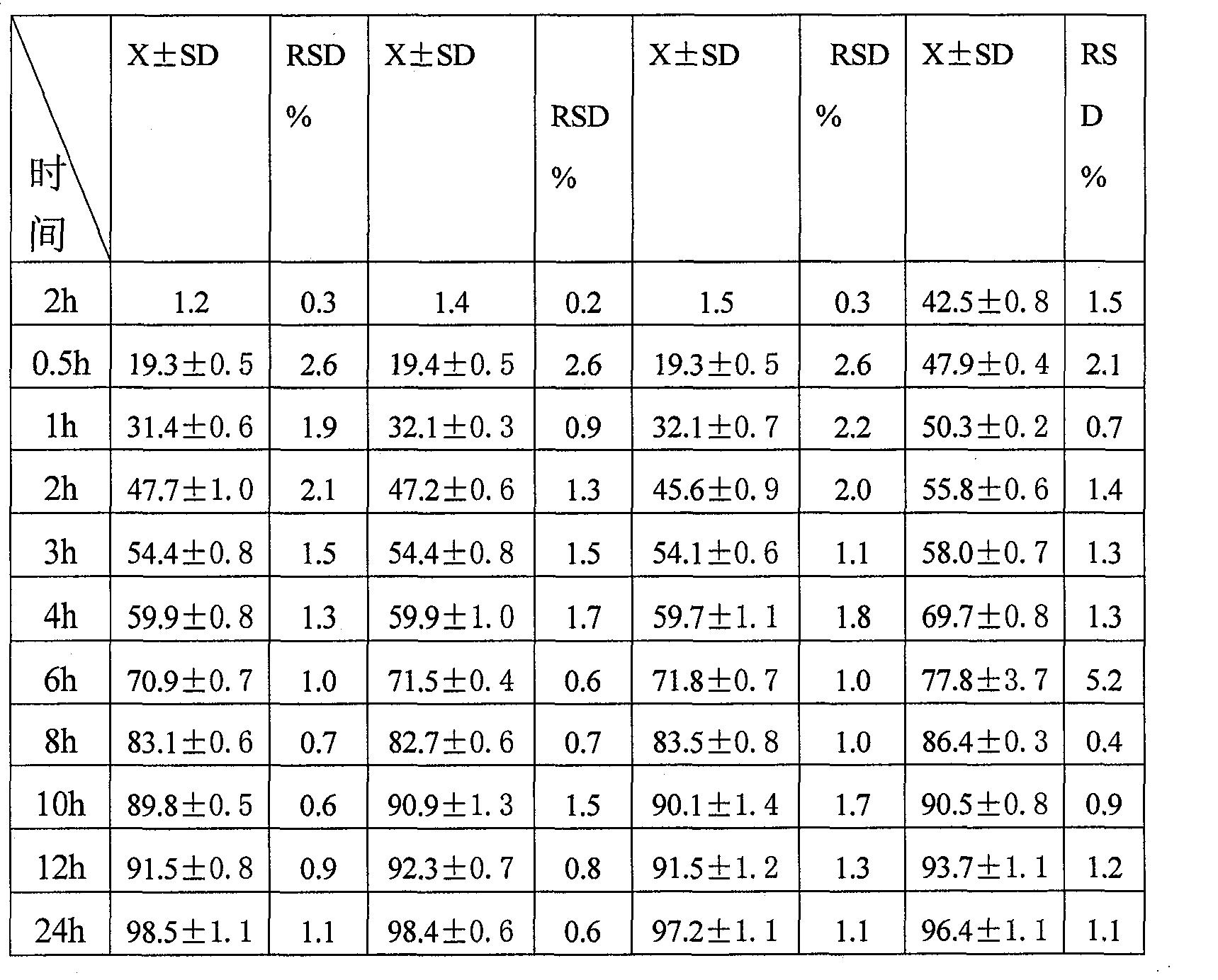 Figure CN101785763BD00061