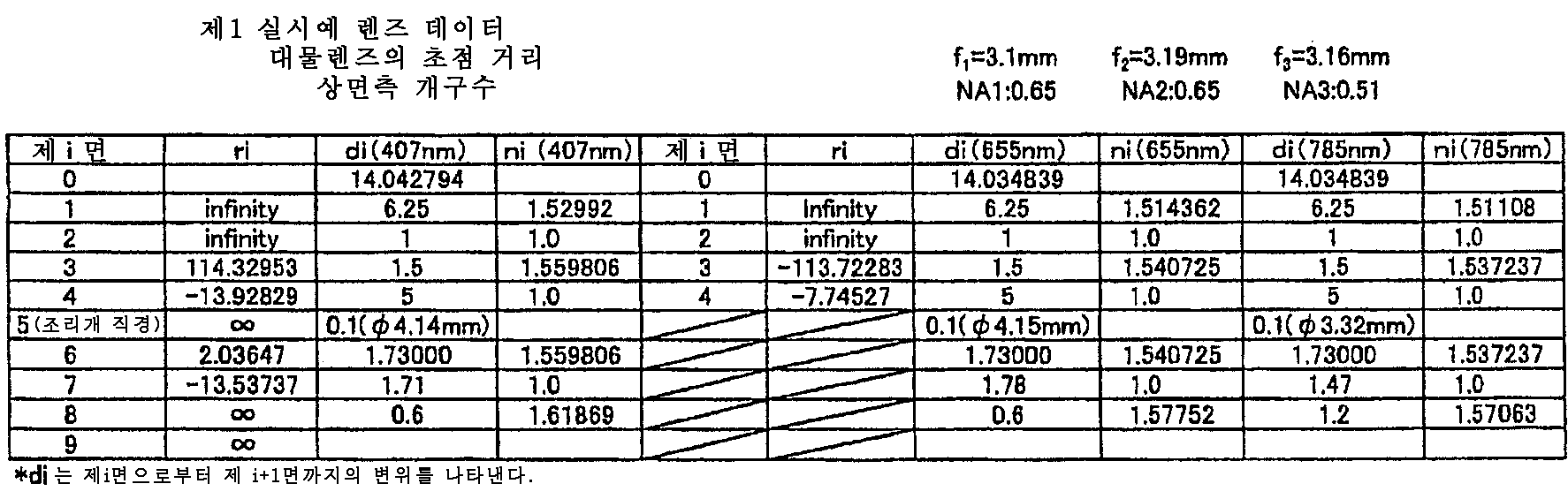 Figure 112006025851494-PCT00001