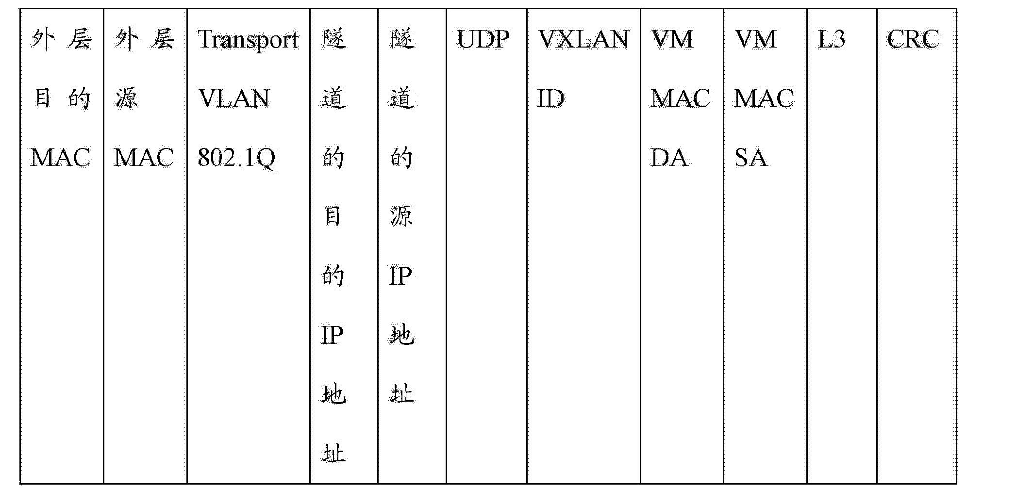 Figure CN103200069AD00101