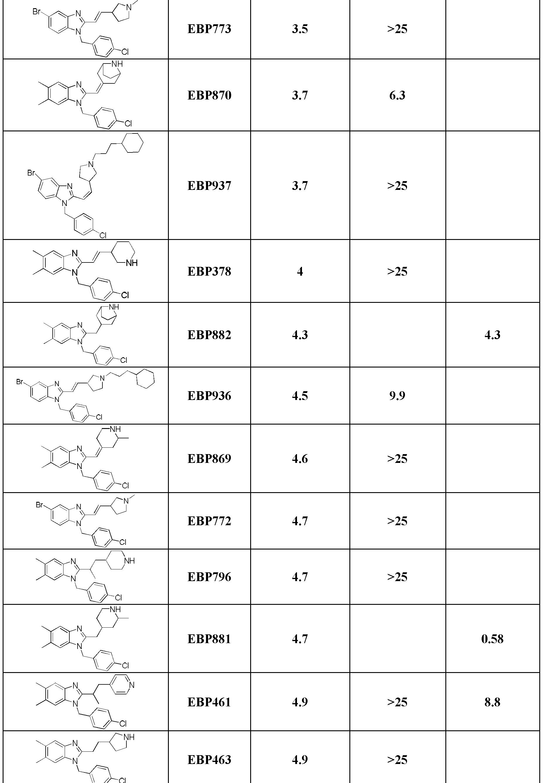 Figure CN102448458BD01151