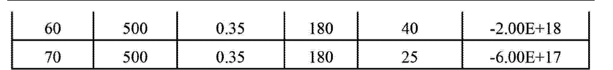 Figure CN103151378AD00121
