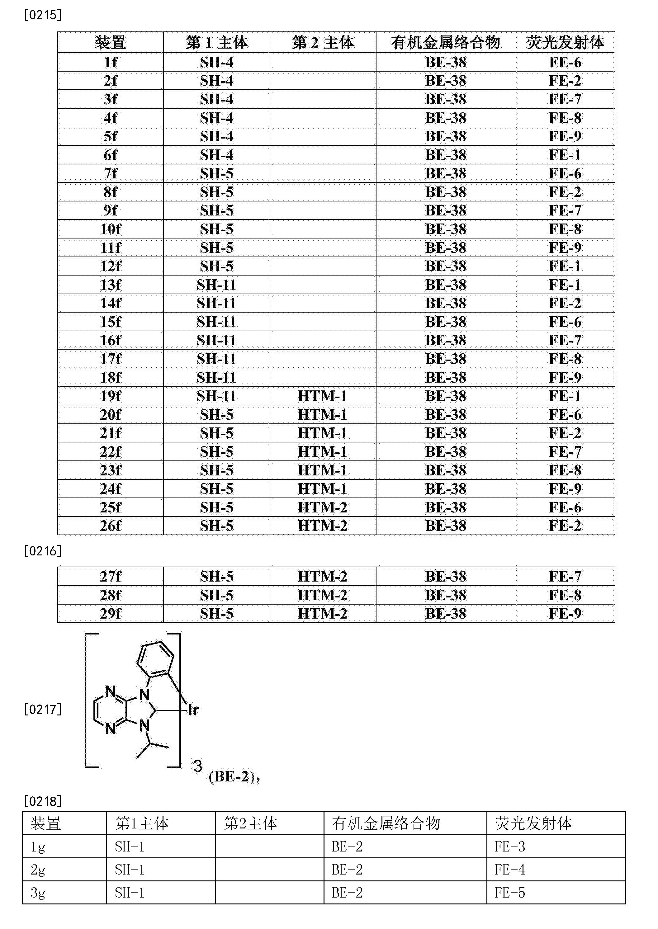 Figure CN107735880AD00481