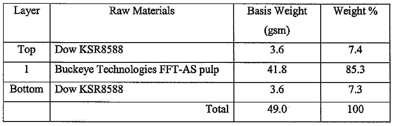 Figure imgf000115_0003