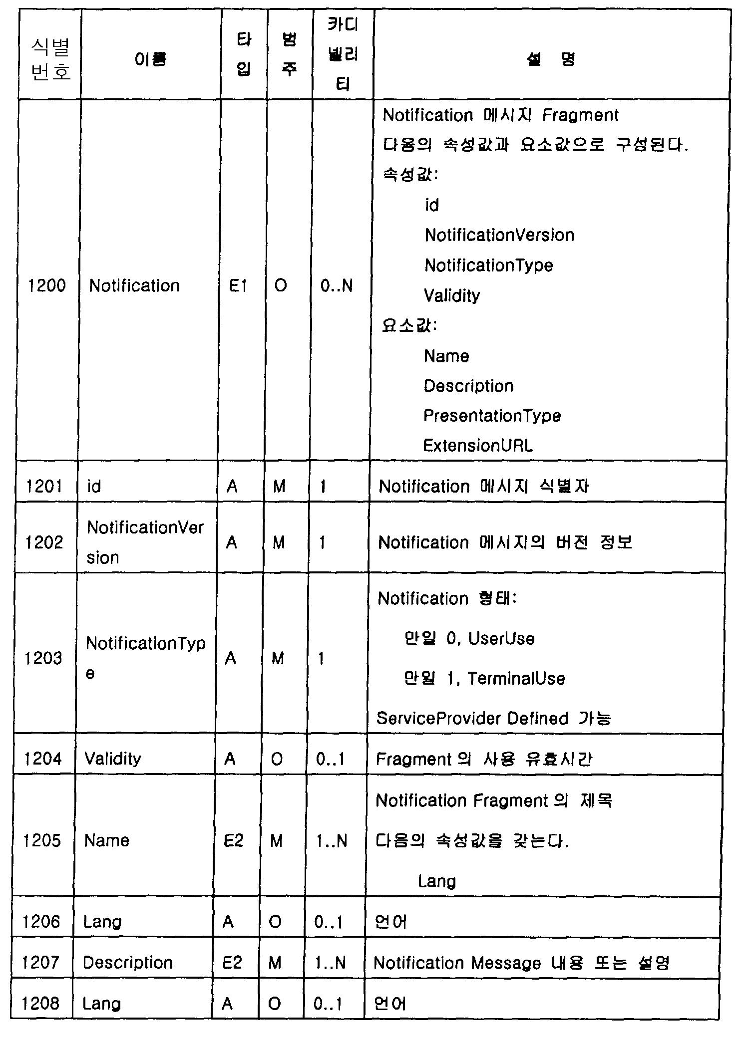 Figure 112011004882525-pat00059