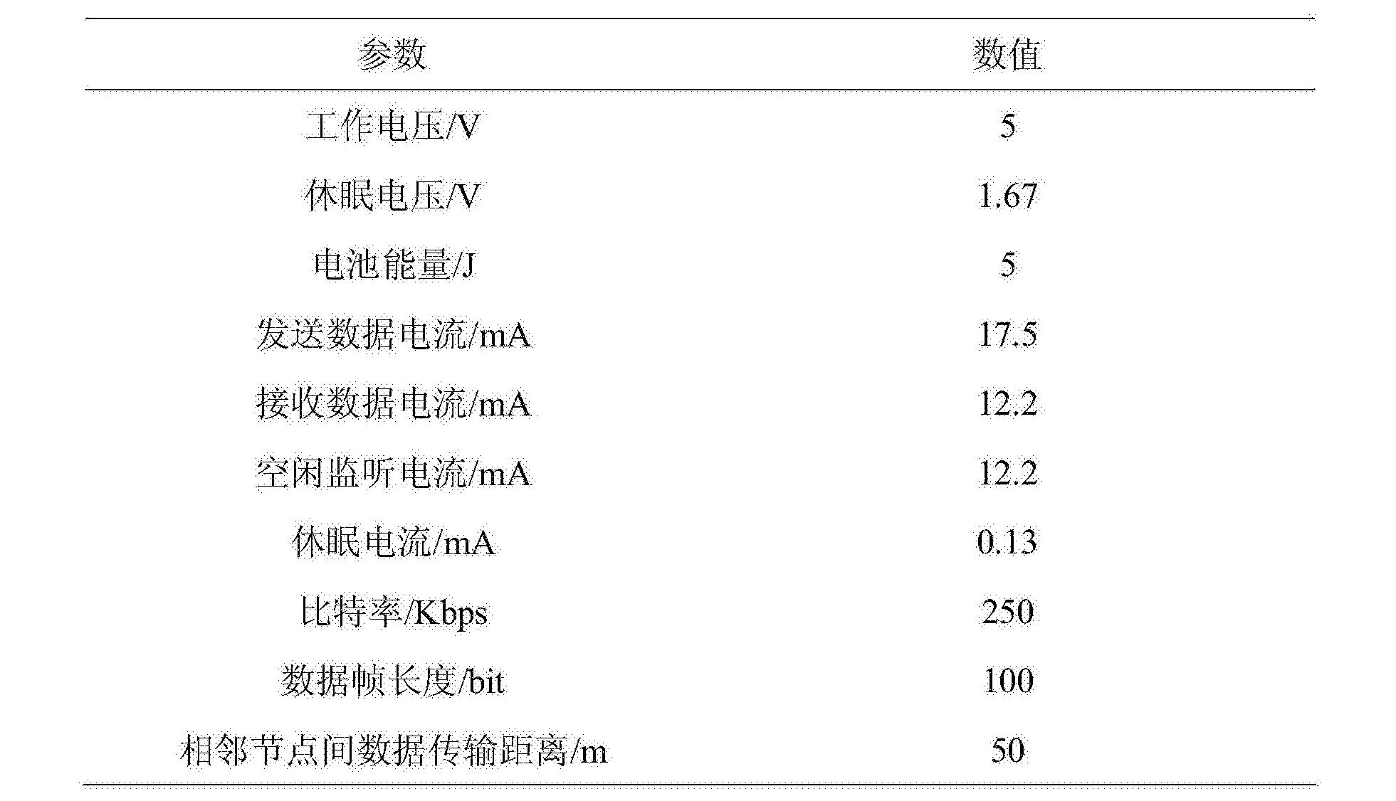 Figure CN103906210BD00111