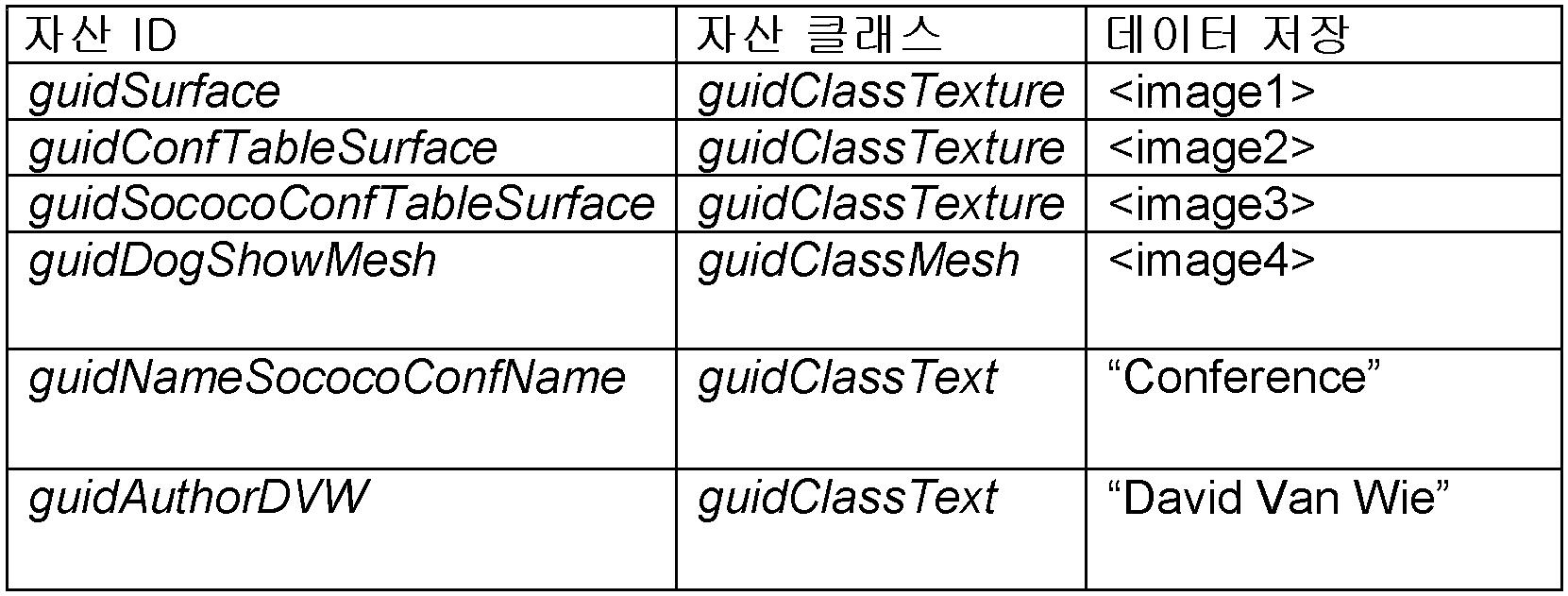 Figure pat00051