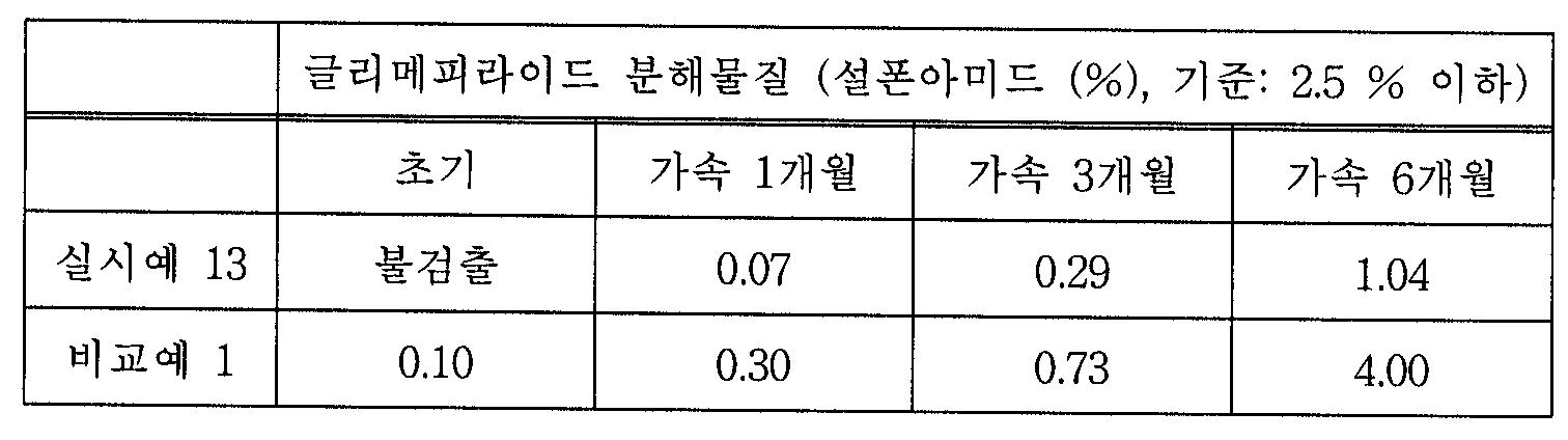 Figure 112004063085314-pat00018